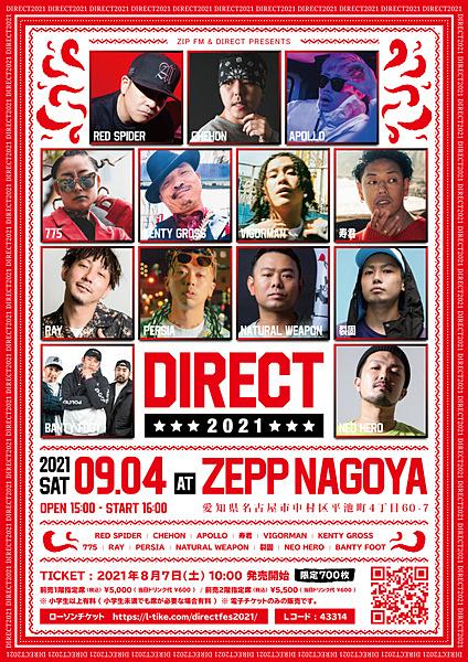 DIRECT2021